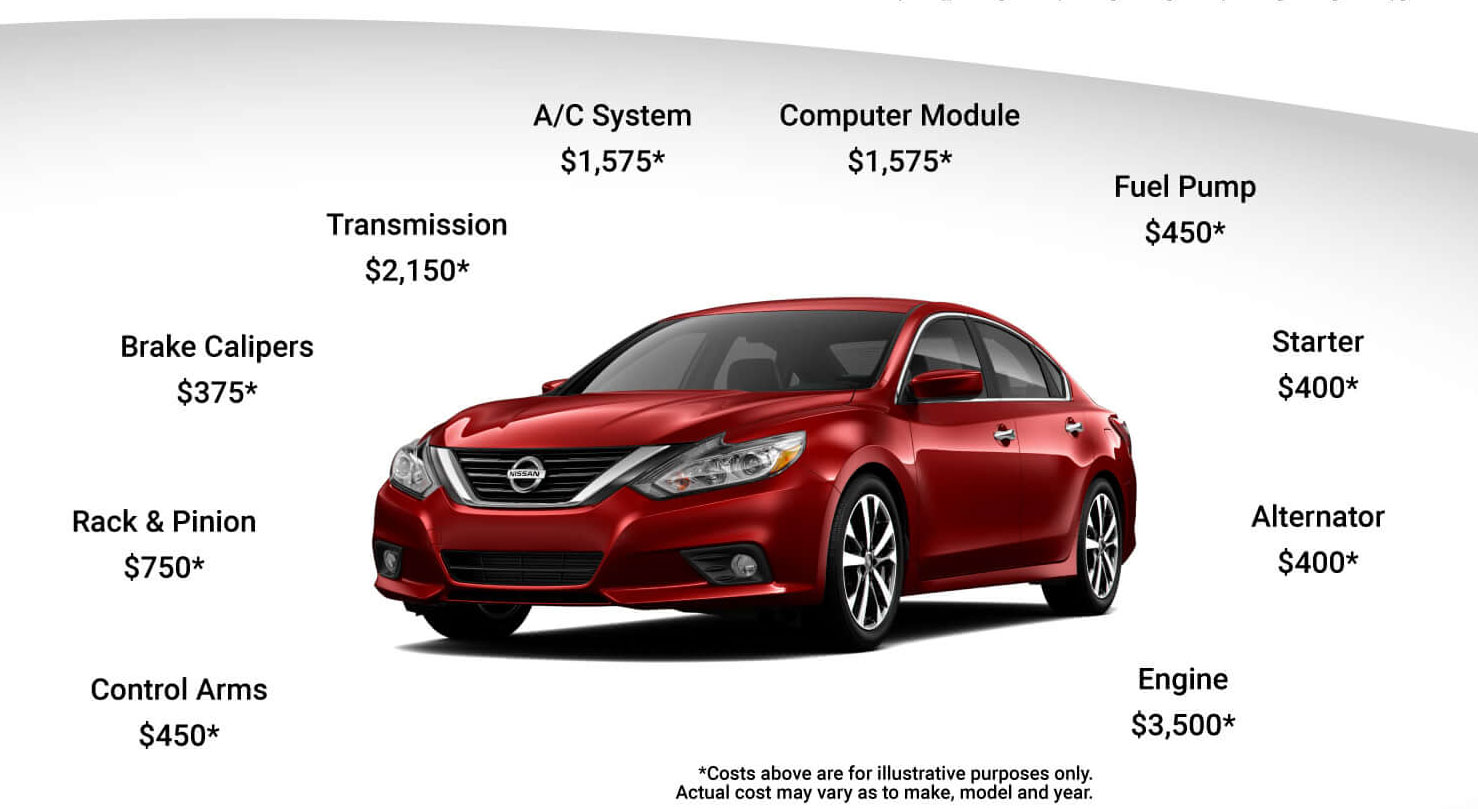 Nissan Service Contracts at Nissan of Elk Grove