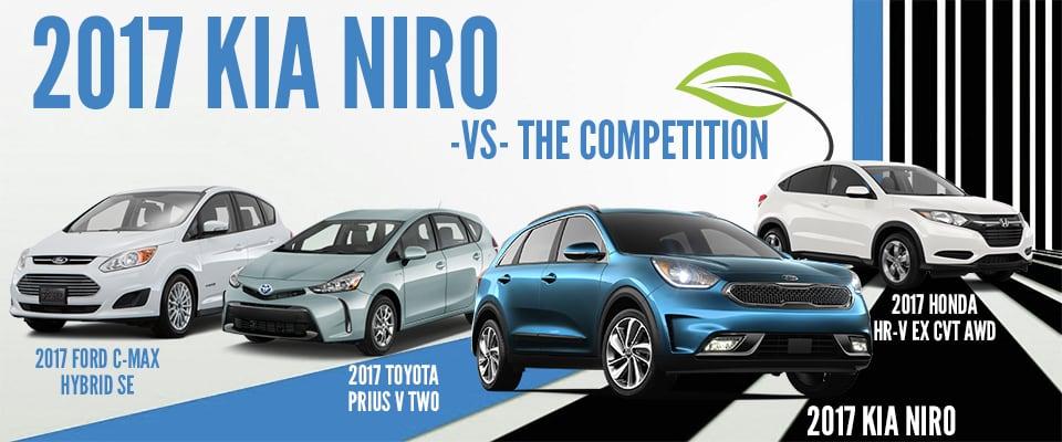 2017 Kia Niro vs The Competition - Federico Kia