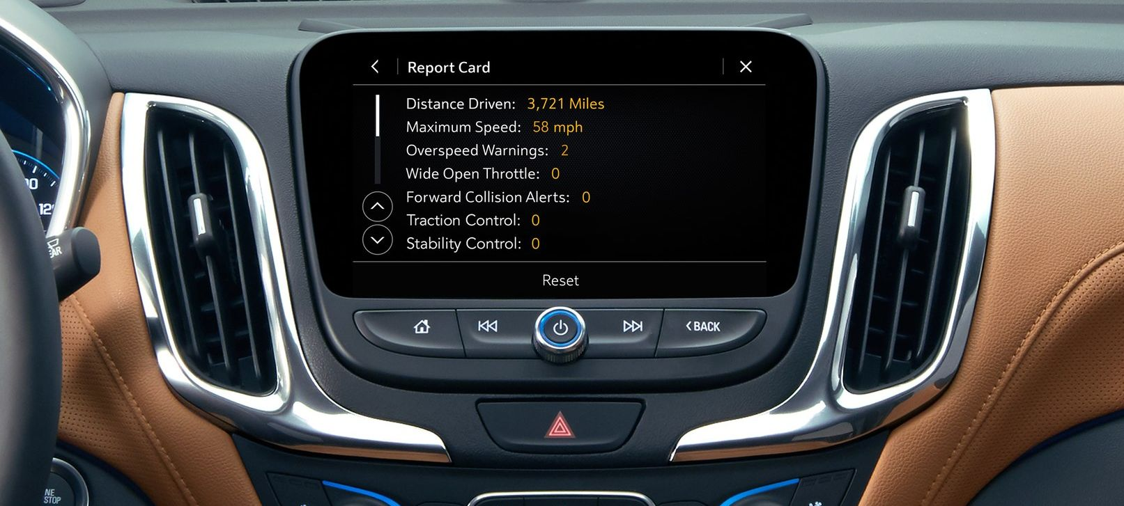 Technology in the Chevrolet Equinox