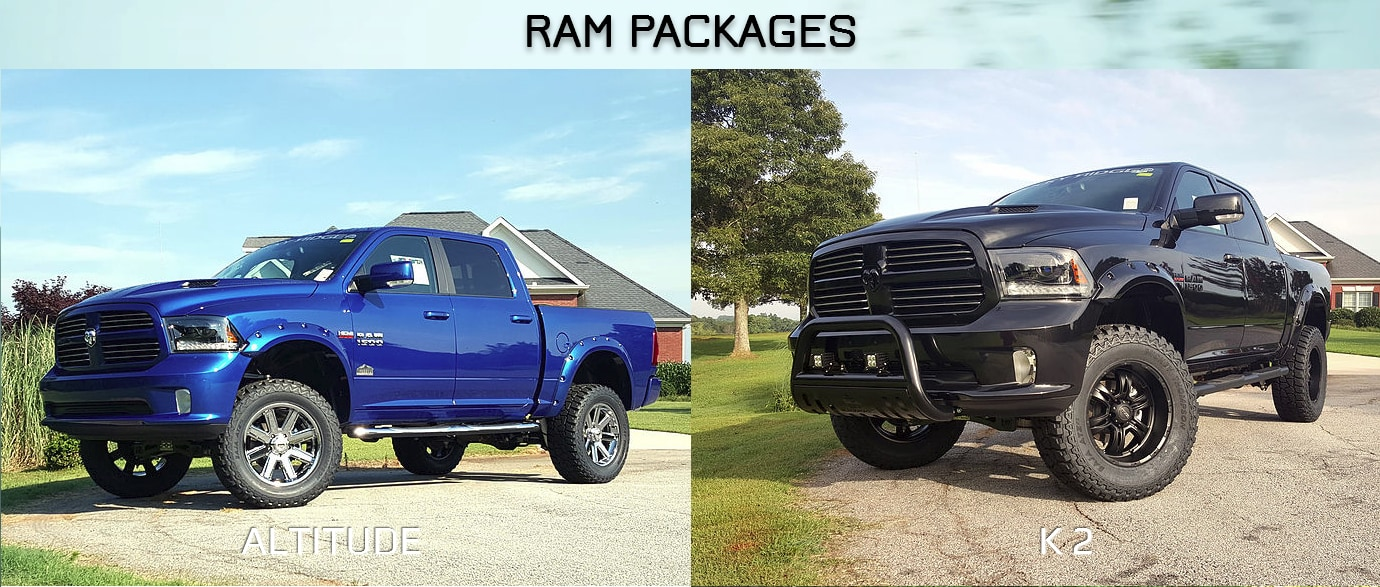 Ram-Packeges