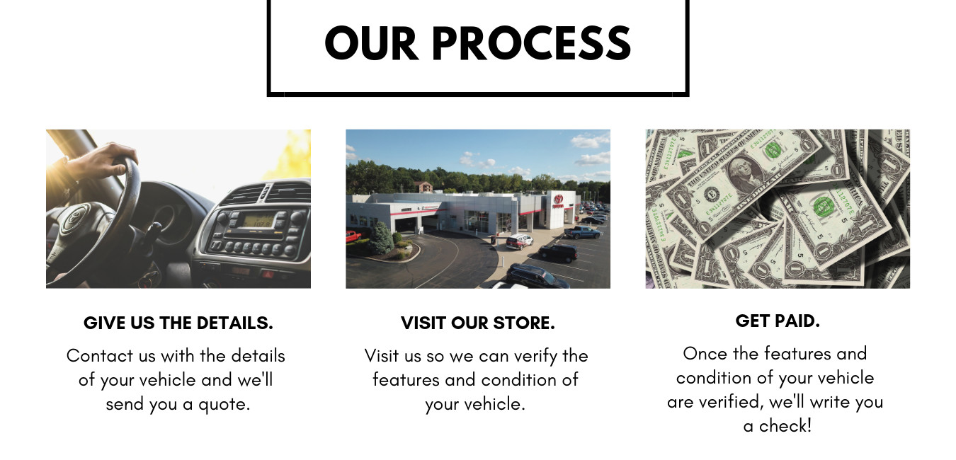 Vehicle Buying Process - Twin City Toyota