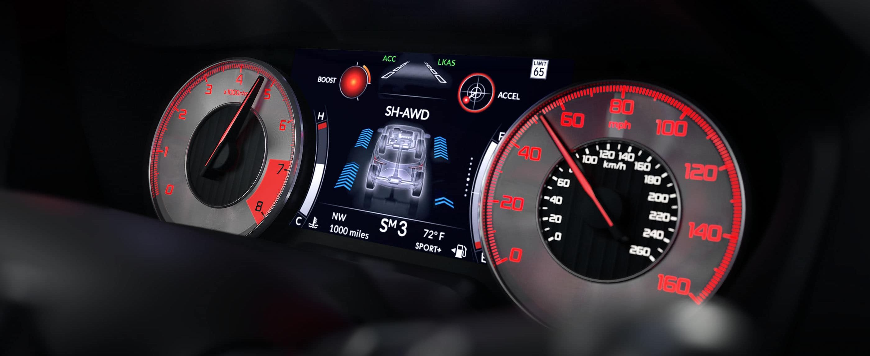 Instrument Cluster in the 2019 RDX