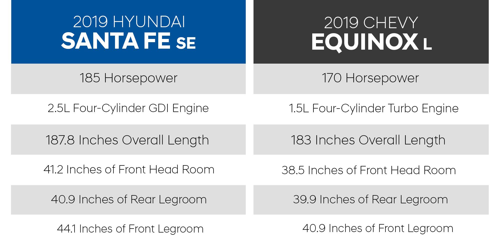 2019 Hyundai Santa Fe for sale