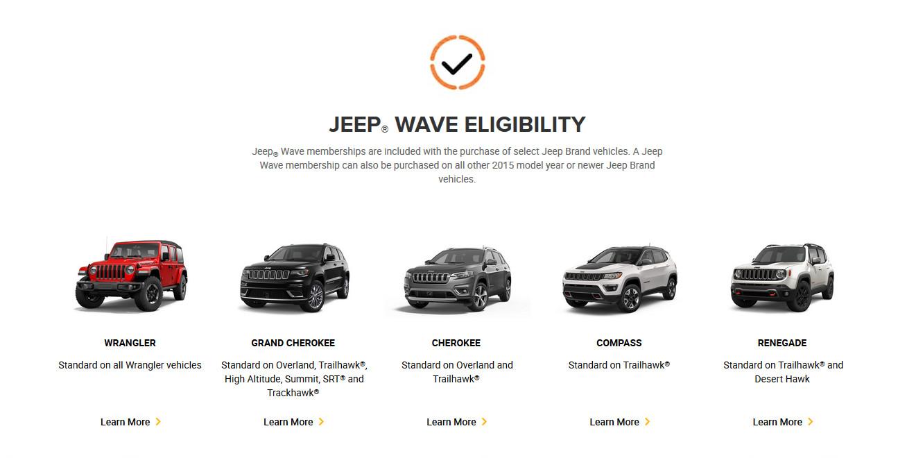 wave-eligibility