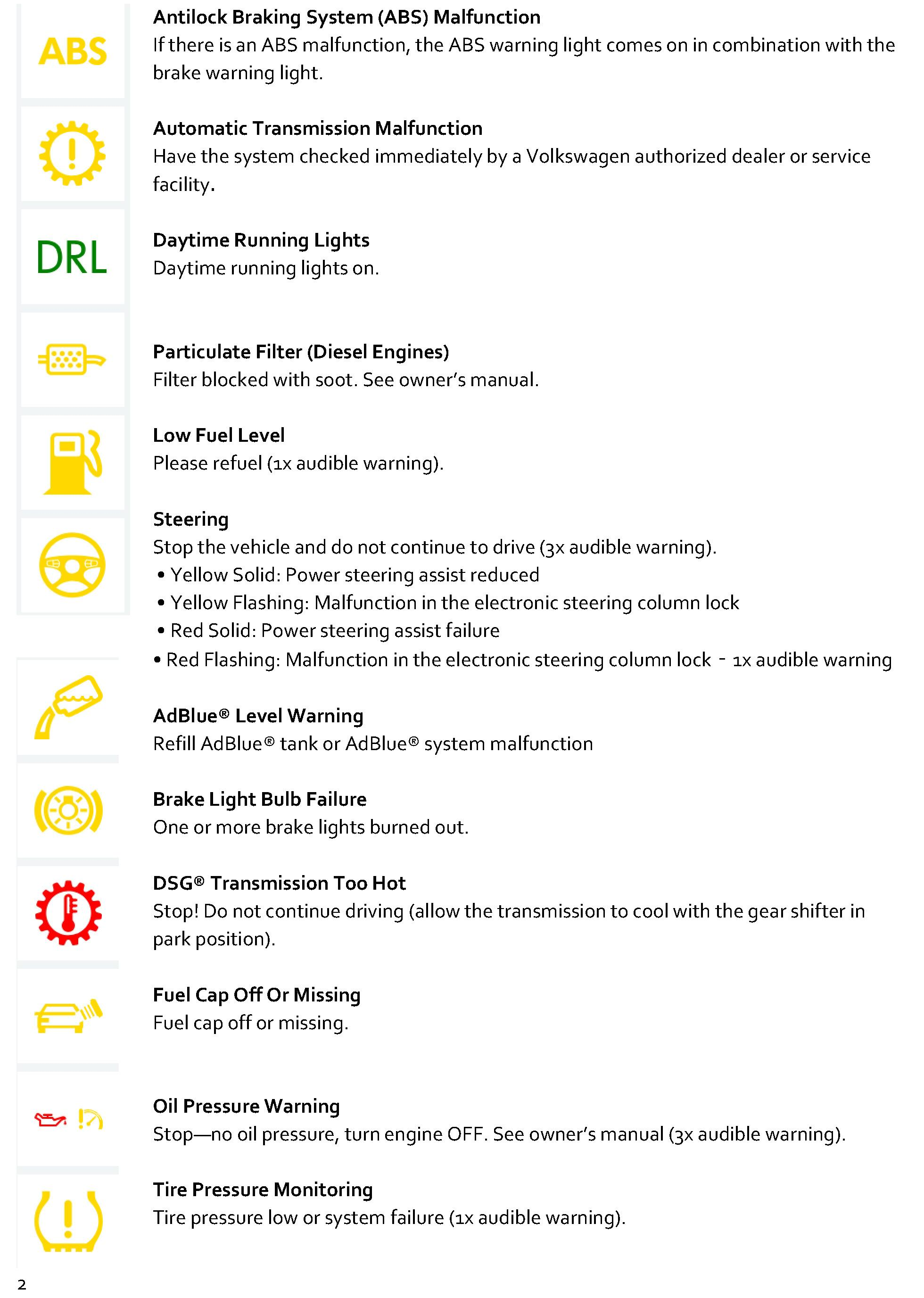 dashboard lights and their meanings