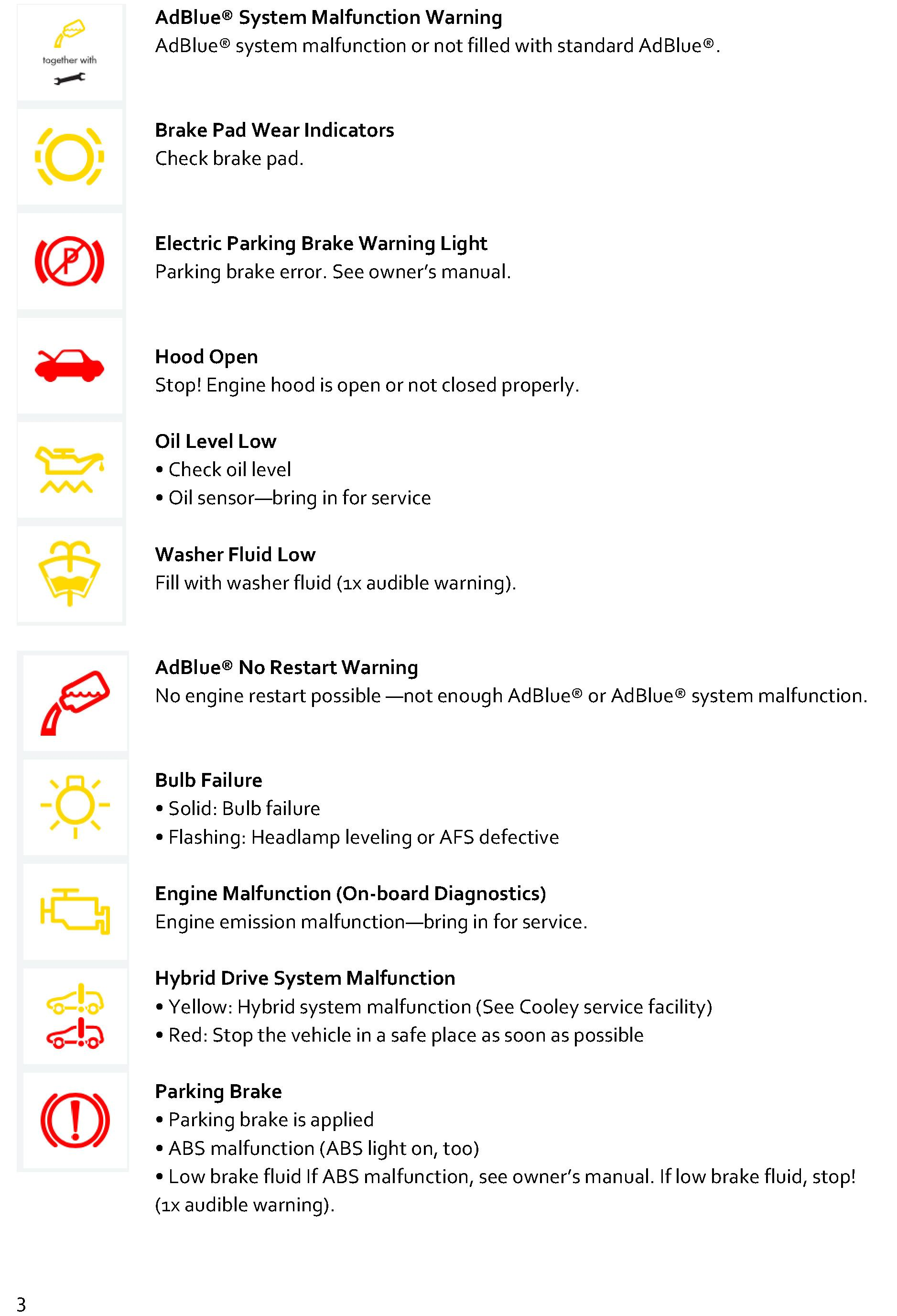 dashboard warning lights and what they indicate