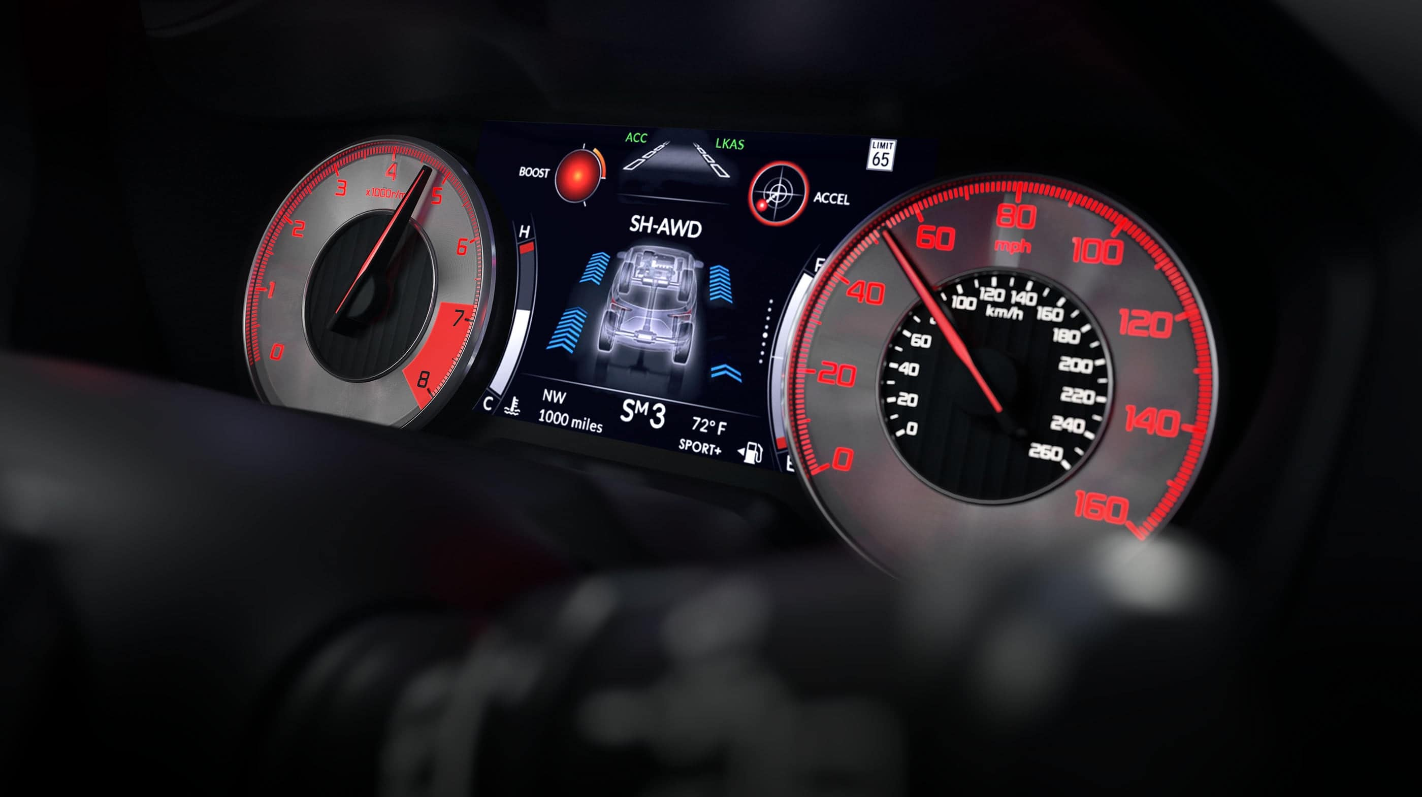 Instrument Panel of the 2020 RDX