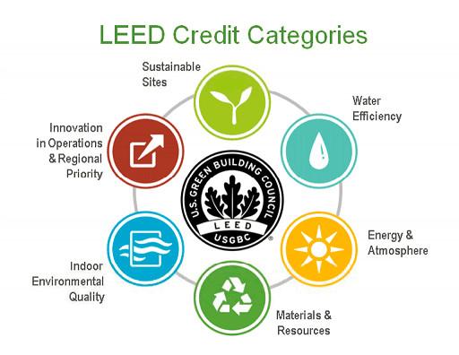 leed-credit
