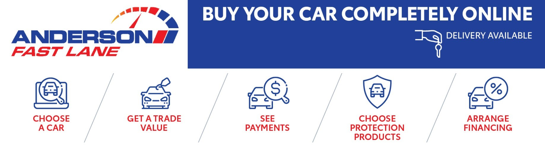 Anderson Fast Lane - Buy Your Car Online