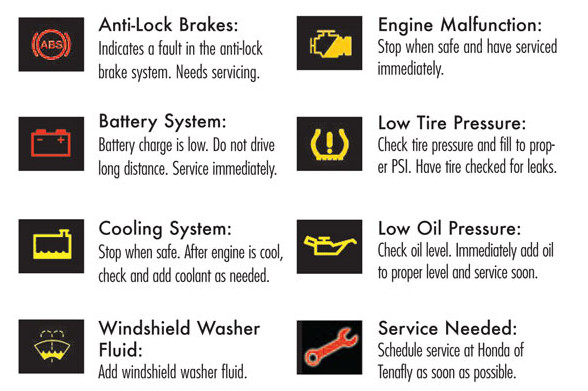... You Honda Owneru0027s Manual For Complete Dashboard Warning Light  Descriptions And Recommended Action Or Call Our Service Department At (855)  976 6722.