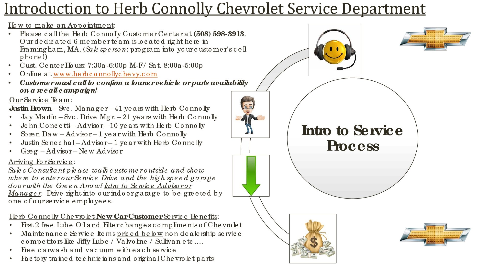 Service Auto Repair Department Herb Connolly Chevrolet