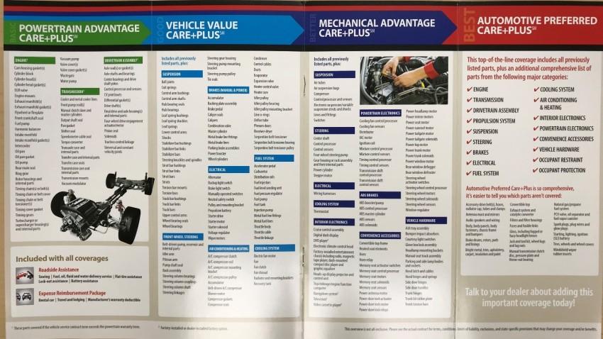 Cna National Warranty >> What Is A Service Contract Community Honda Cedar Falls