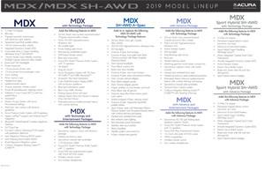 2019-mdx-trim-level