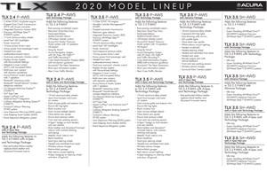 2020-tlx-trim-level