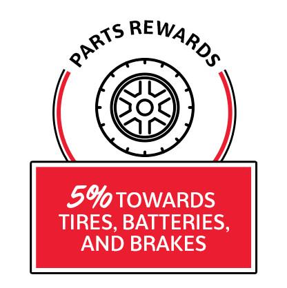 5% towards tires, batteries, brakes