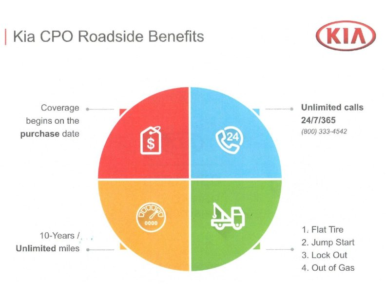 CPO Roadside Benefits. Unlimited Calls 24/7. 10 years, unlimited miles. Flat tire, jump start, Lock out, Out of gas.