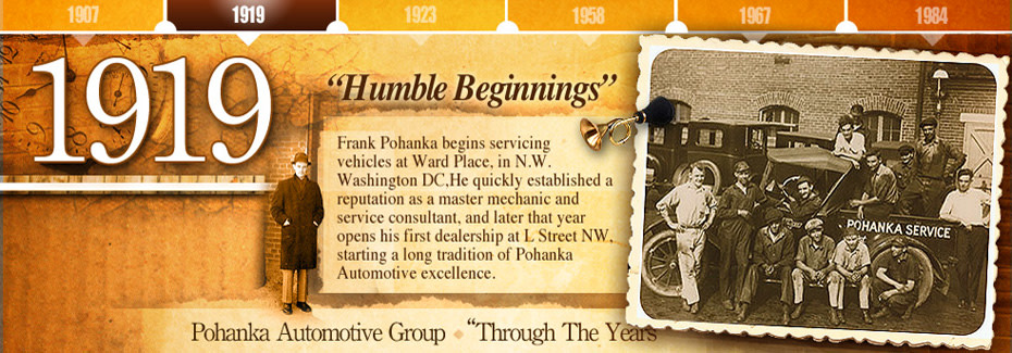 Who is the Pohanka Auto Group?