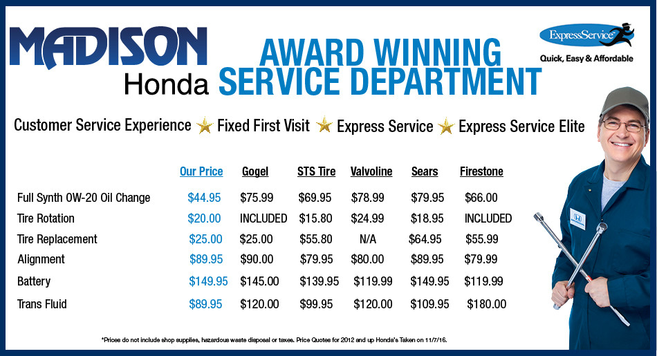Madison Honda Service Coupons
